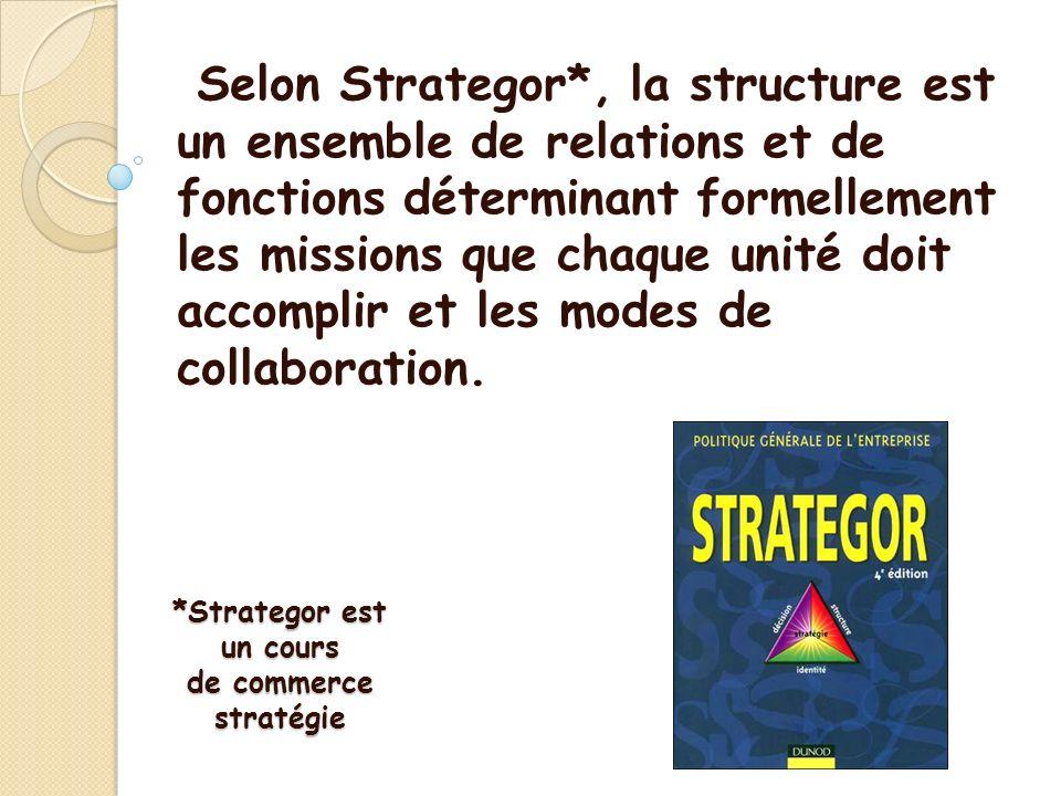 *Strategor est un cours de commerce stratégie