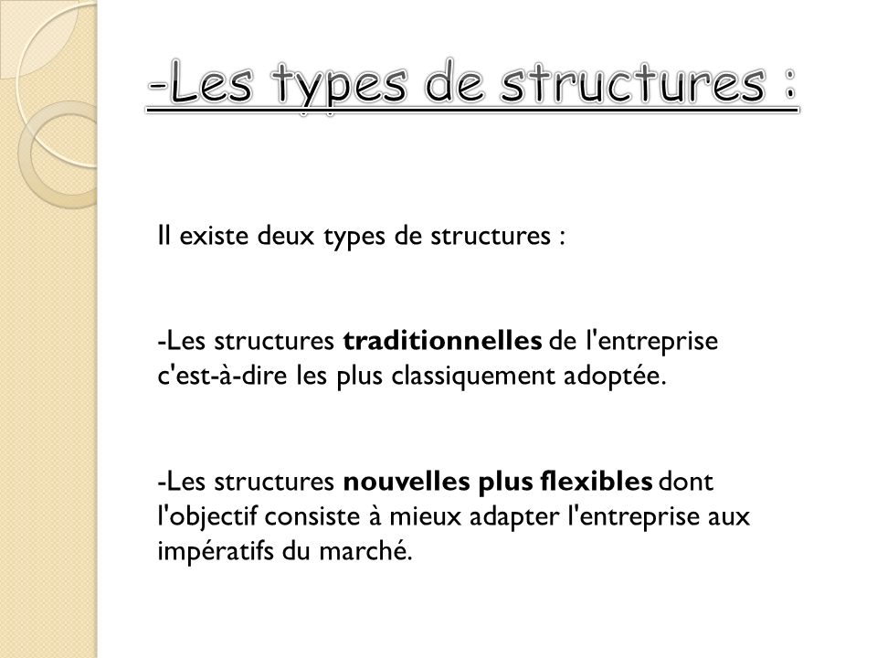 -Les types de structures :