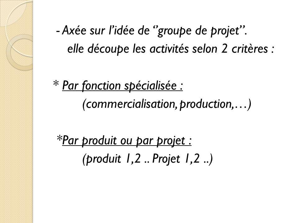 - Axée sur l'idée de ''groupe de projet''