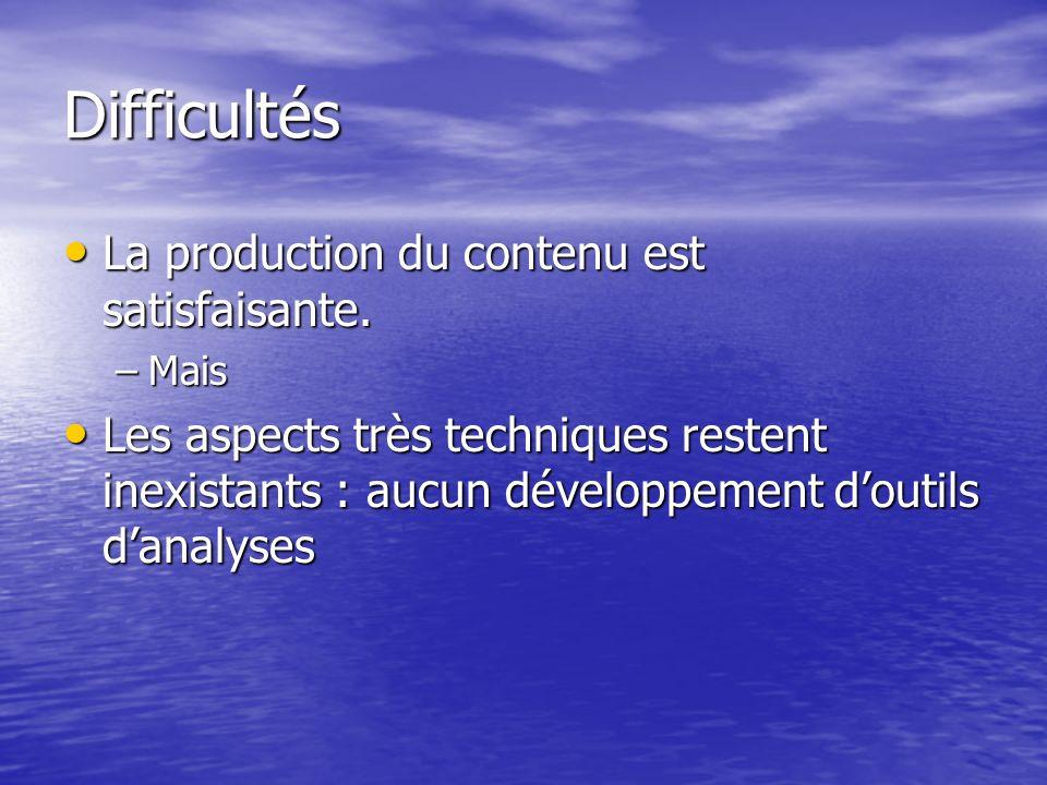 Difficultés La production du contenu est satisfaisante.