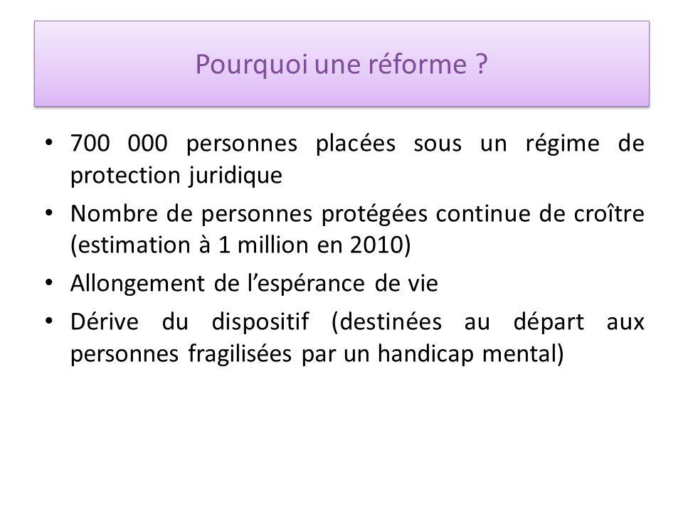 Pourquoi une réforme 700 000 personnes placées sous un régime de protection juridique.