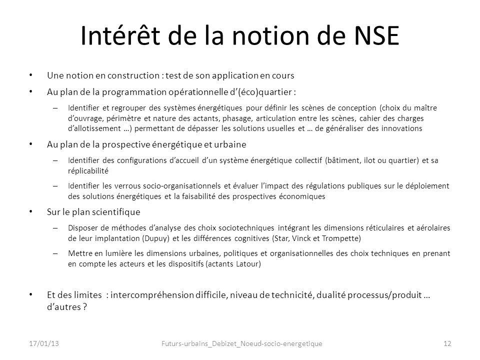 Intérêt de la notion de NSE