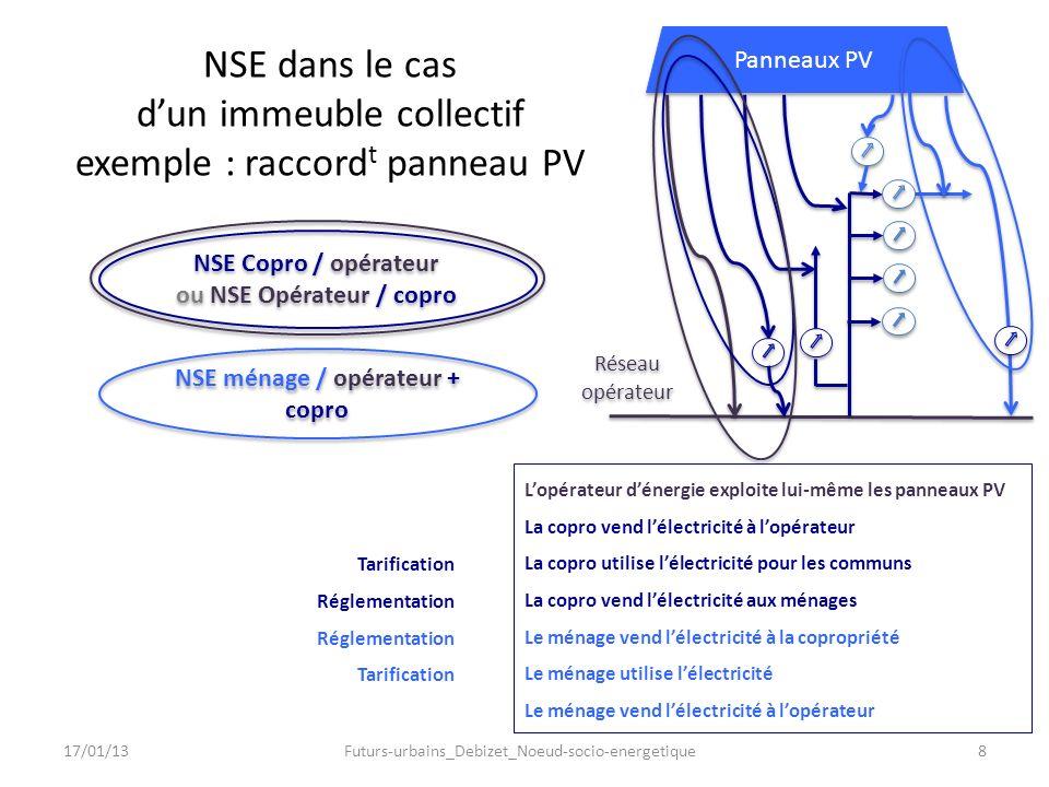 NSE dans le cas d'un immeuble collectif exemple : raccordt panneau PV