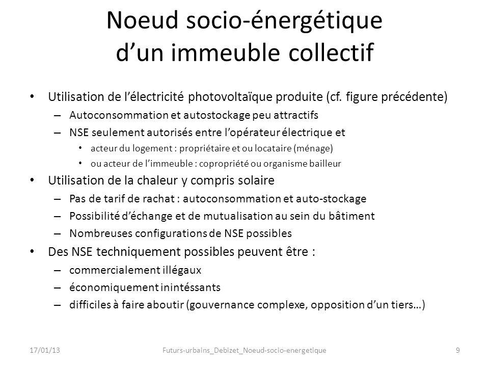 Noeud socio-énergétique d'un immeuble collectif