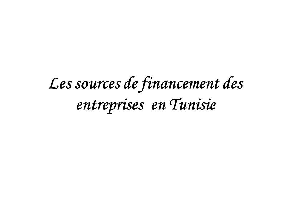 Les sources de financement des entreprises en Tunisie