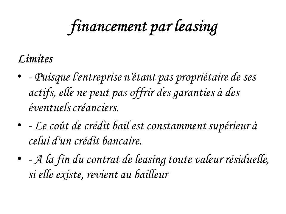 financement par leasing