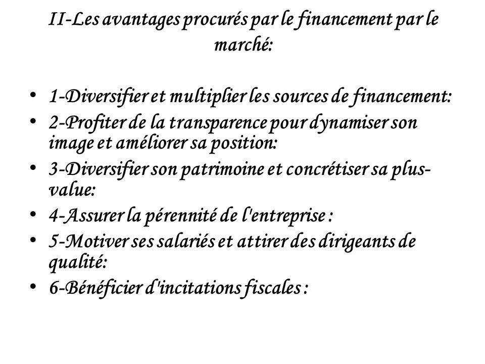 II-Les avantages procurés par le financement par le marché: