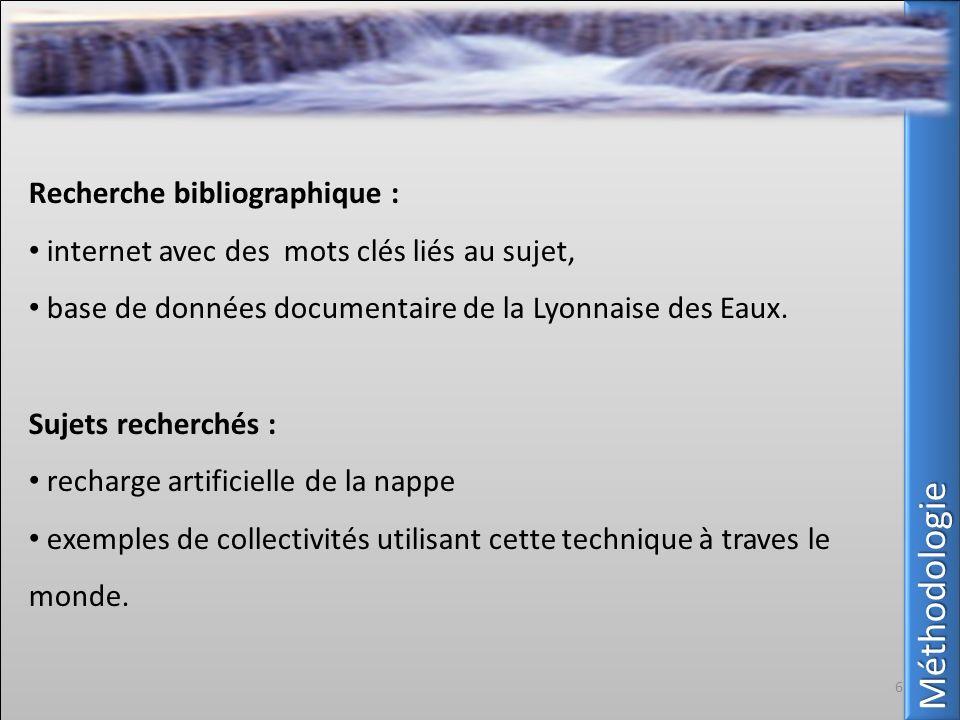 Méthodologie Recherche bibliographique :