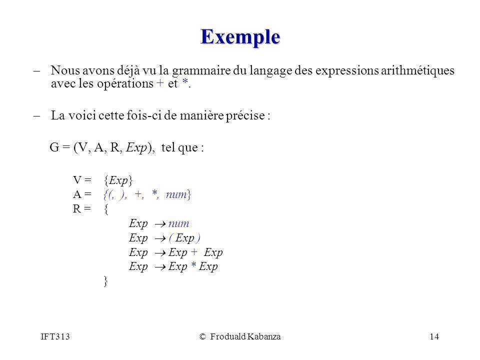 Exemple Nous avons déjà vu la grammaire du langage des expressions arithmétiques avec les opérations + et *.