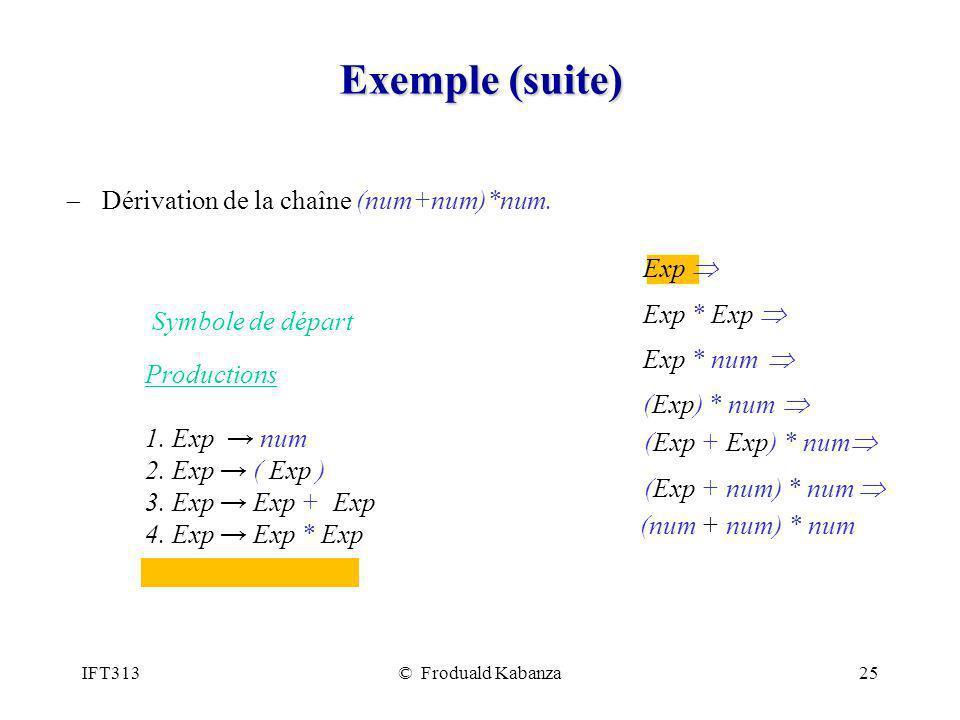 Exemple (suite) Dérivation de la chaîne (num+num)*num. Exp Þ Exp * Exp