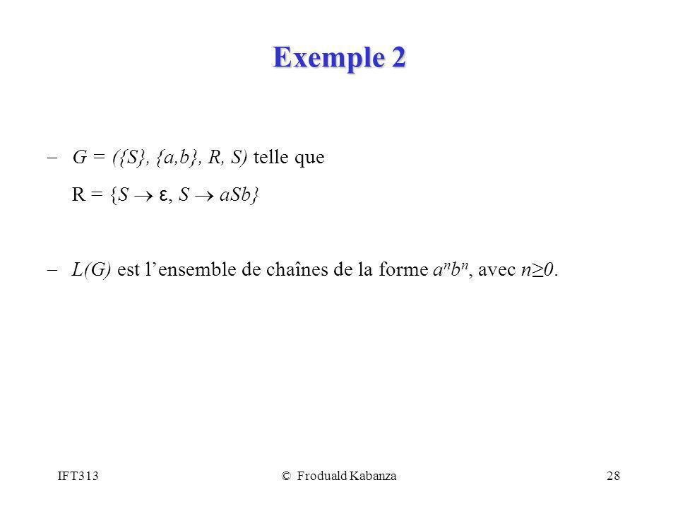 Exemple 2 G = ({S}, {a,b}, R, S) telle que R = {S ® ε, S ® aSb}