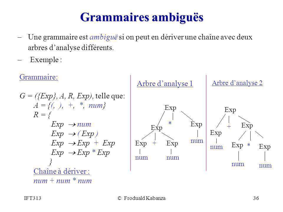 Grammaires ambiguës Une grammaire est ambiguë si on peut en dériver une chaîne avec deux arbres d'analyse différents.