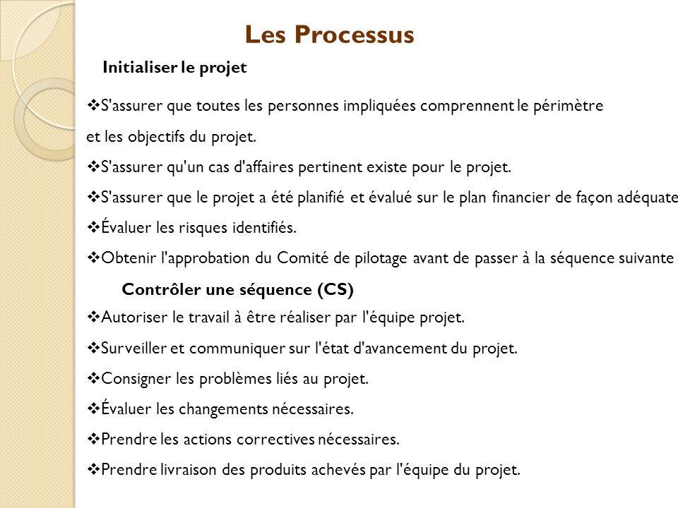 Les Processus Initialiser le projet