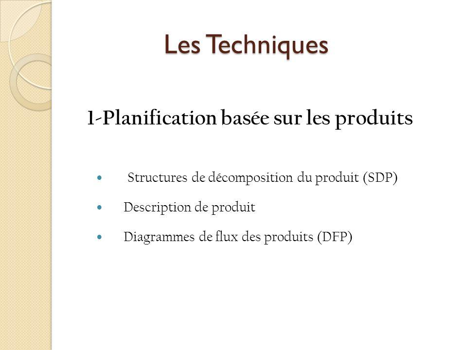 Les Techniques 1-Planification basée sur les produits