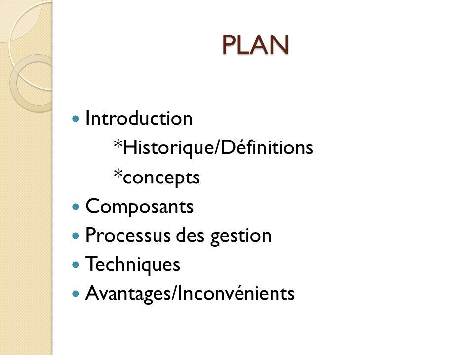 PLAN Introduction *Historique/Définitions *concepts Composants