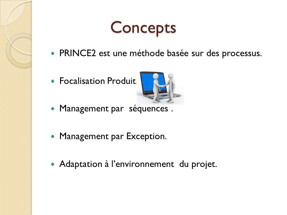 Concepts PRINCE2 est une méthode basée sur des processus.
