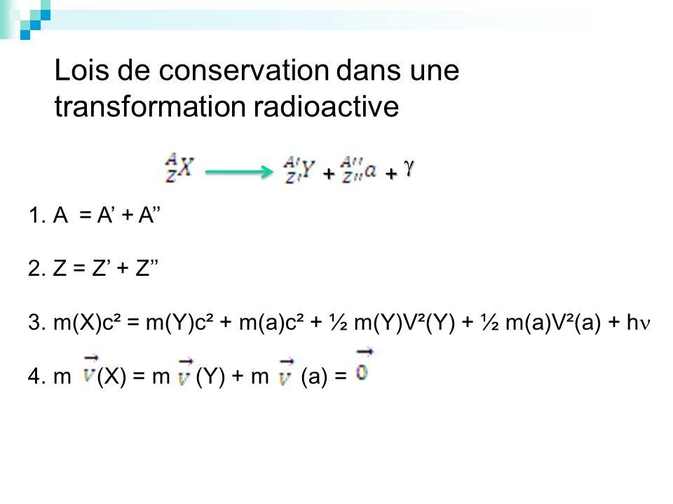 Lois de conservation dans une transformation radioactive