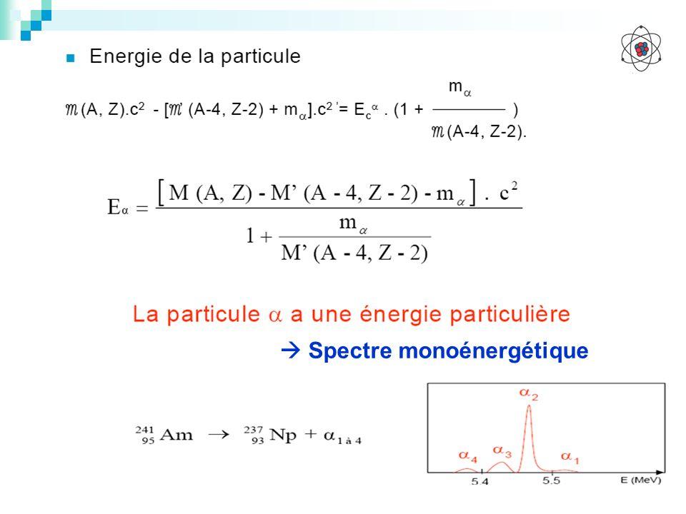  Spectre monoénergétique