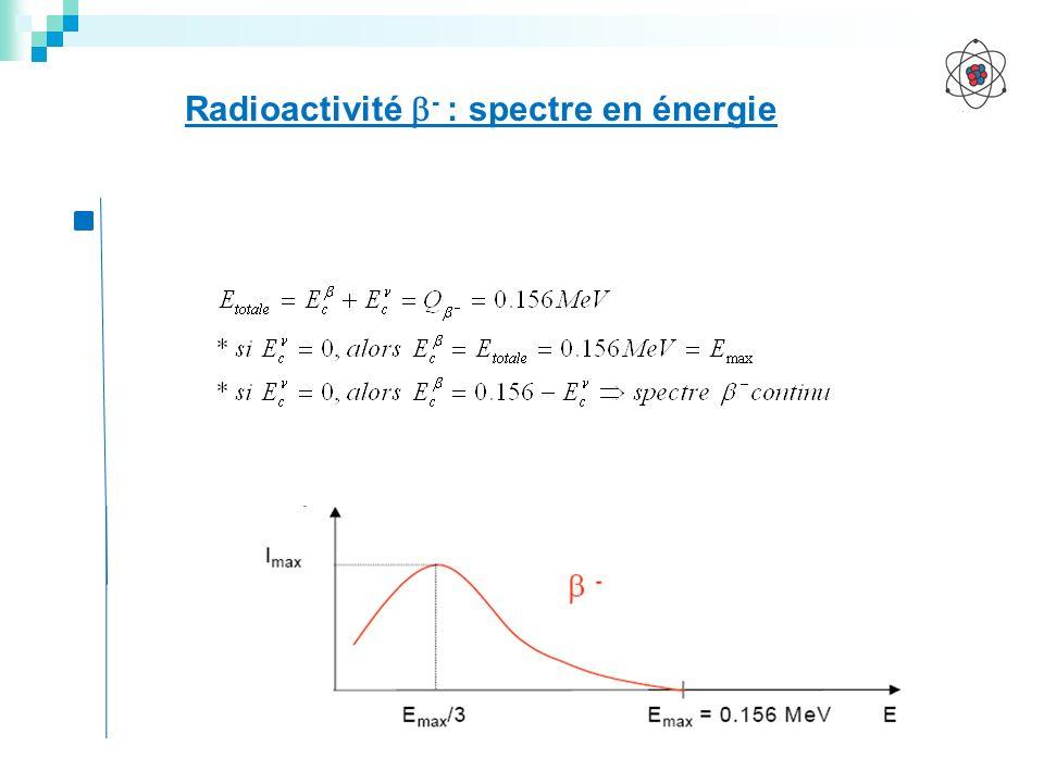 Radioactivité - : spectre en énergie