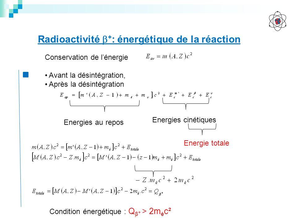 Radioactivité +: énergétique de la réaction
