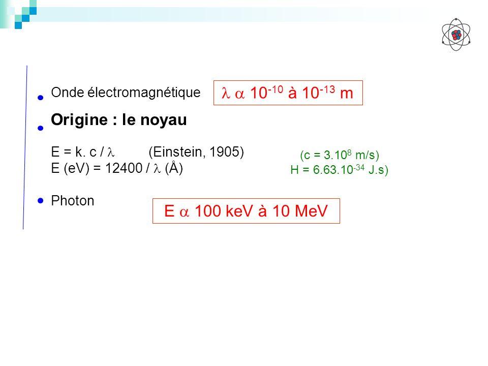   10-10 à 10-13 m Origine : le noyau E  100 keV à 10 MeV