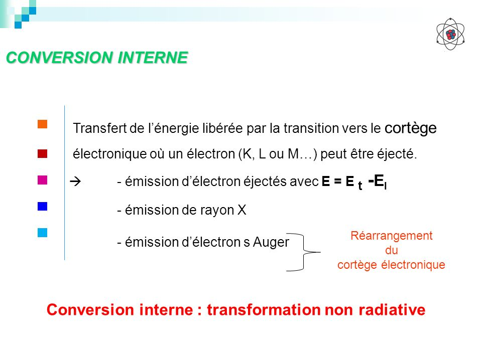 Conversion interne : transformation non radiative