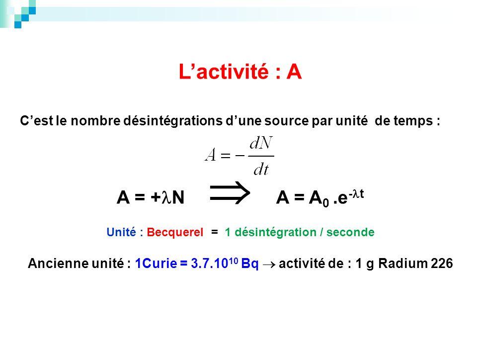 L'activité : A A = +N  A = A0 .e-t