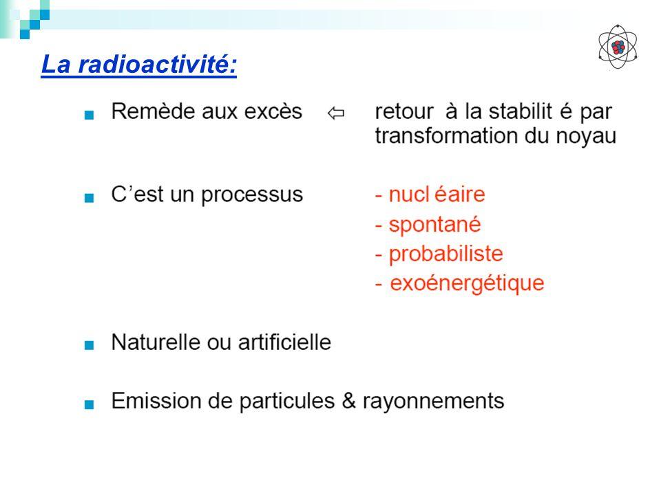 La radioactivité: