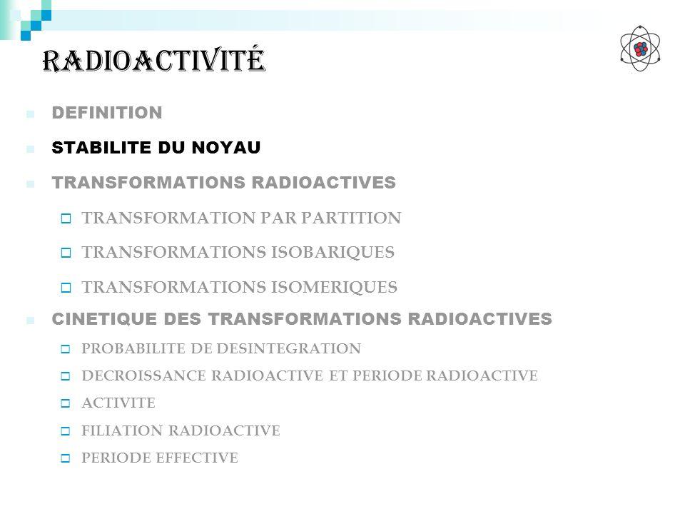 Radioactivité DEFINITION STABILITE DU NOYAU