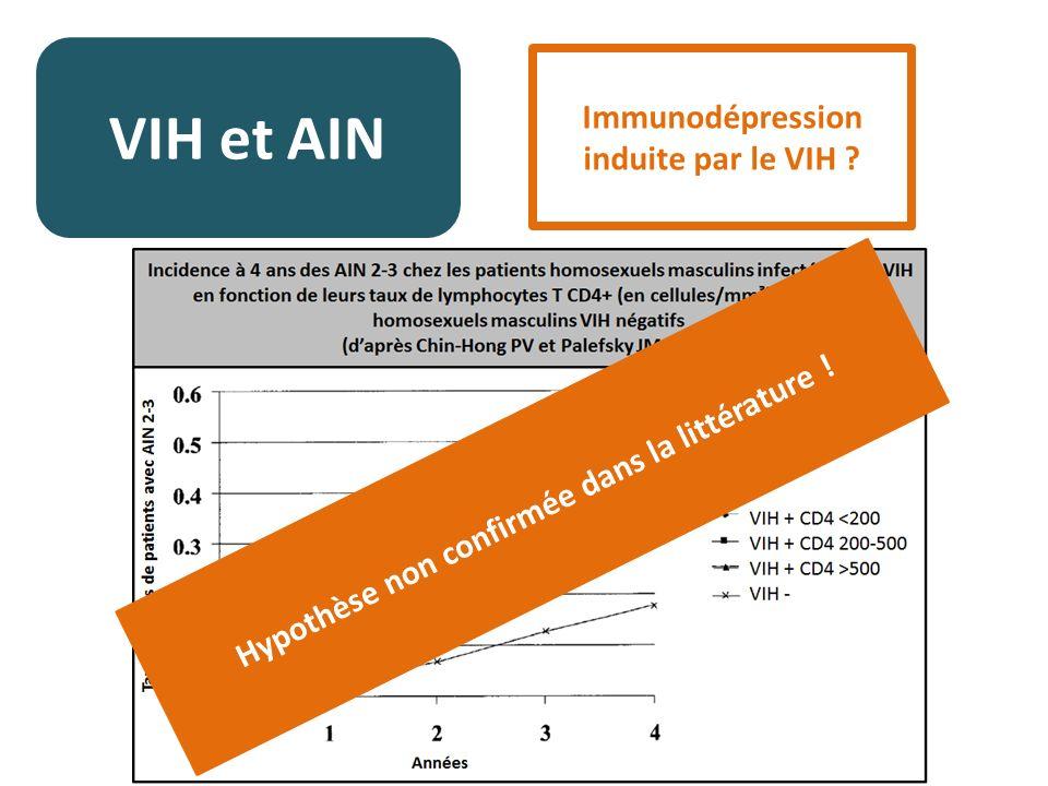 VIH et AIN Immunodépression induite par le VIH