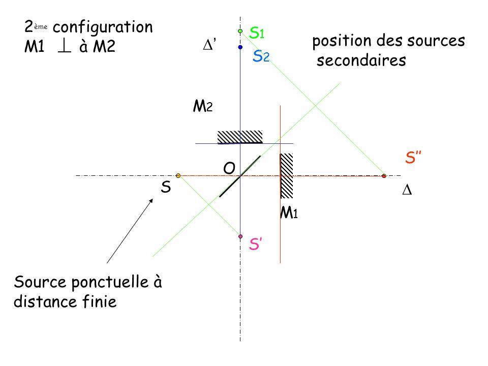 2ème configuration M1 à M2. S1. position des sources. secondaires. ' S2. M2. S'' O. S.