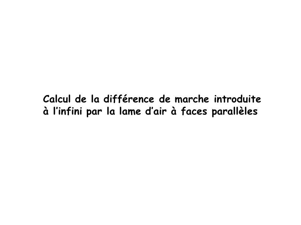 Calcul de la différence de marche introduite à l'infini par la lame d'air à faces parallèles