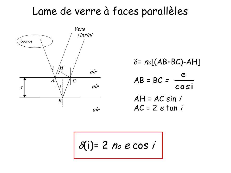 Lame de verre à faces parallèles