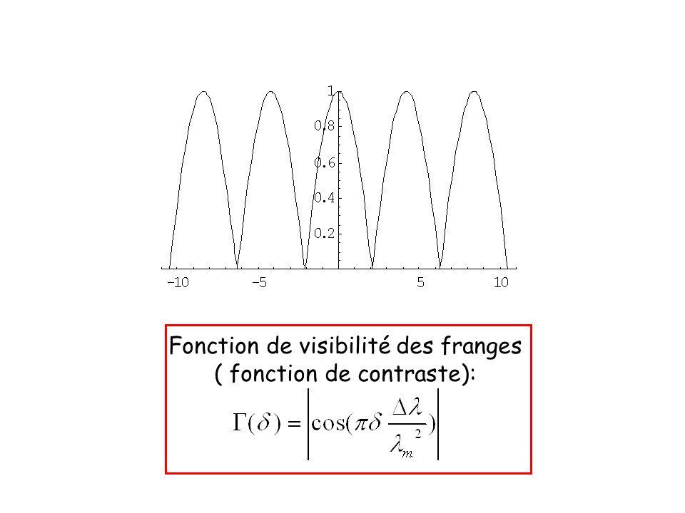 Fonction de visibilité des franges ( fonction de contraste):
