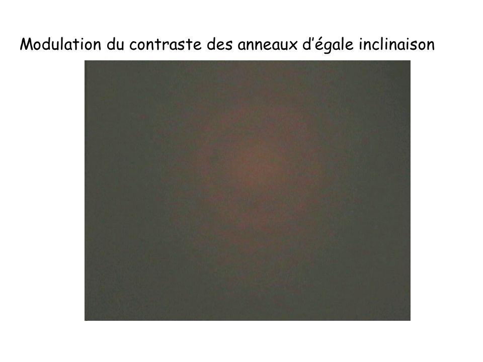 Modulation du contraste des anneaux d'égale inclinaison