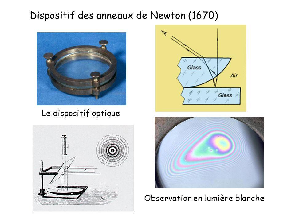 Dispositif des anneaux de Newton (1670)