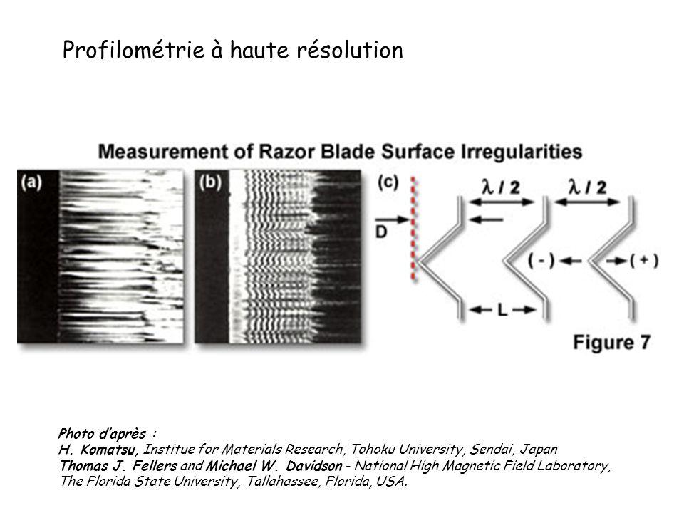 Profilométrie à haute résolution