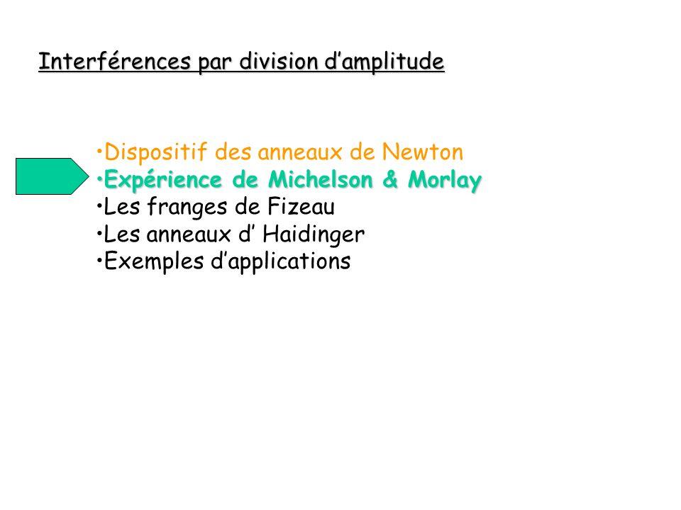 Interférences par division d'amplitude