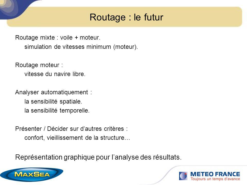 Routage : le futur Routage mixte : voile + moteur. simulation de vitesses minimum (moteur). Routage moteur :