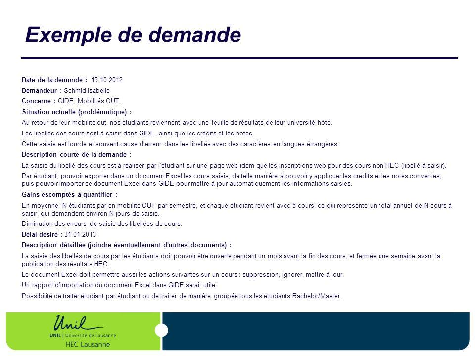 Exemple de demande Date de la demande : 15.10.2012