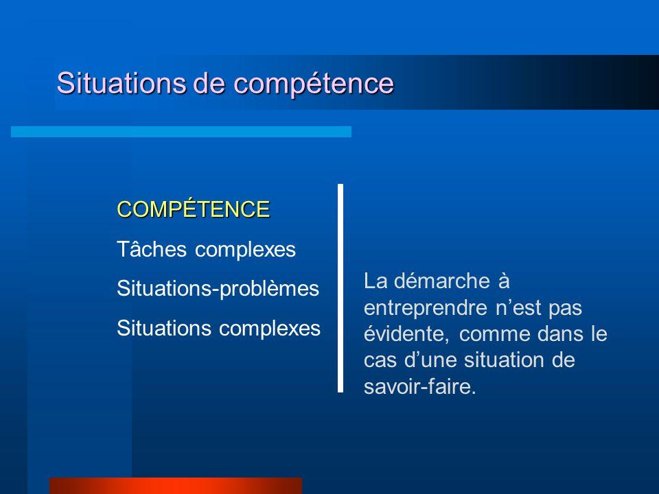 Situations de compétence