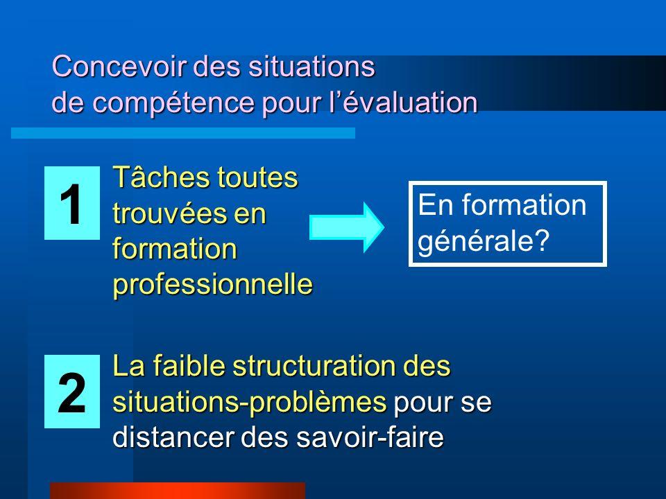 Concevoir des situations de compétence pour l'évaluation