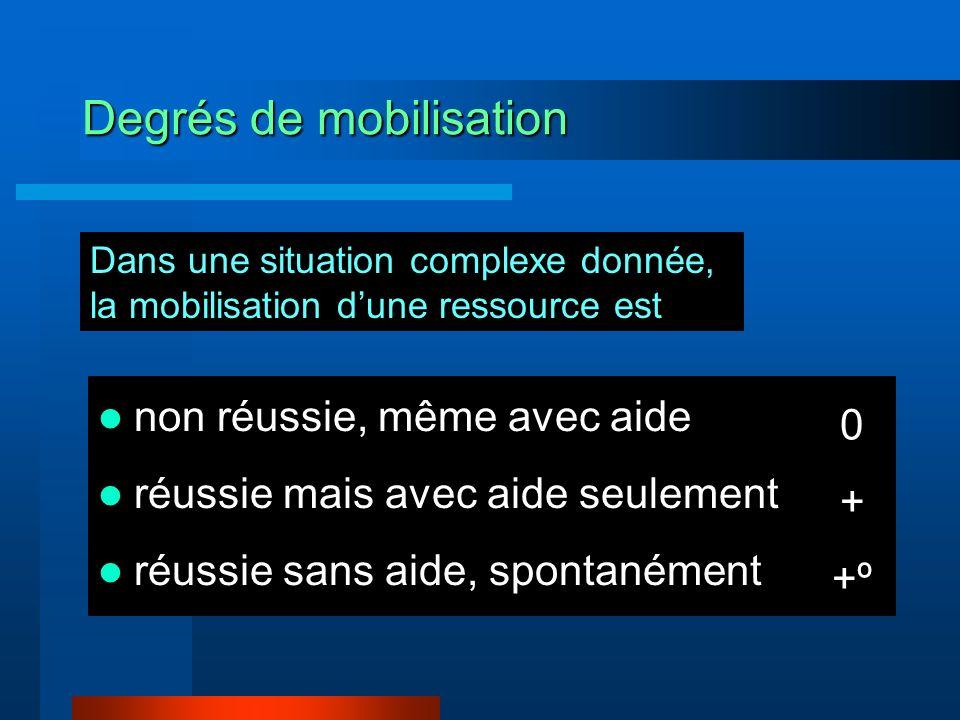 Degrés de mobilisation