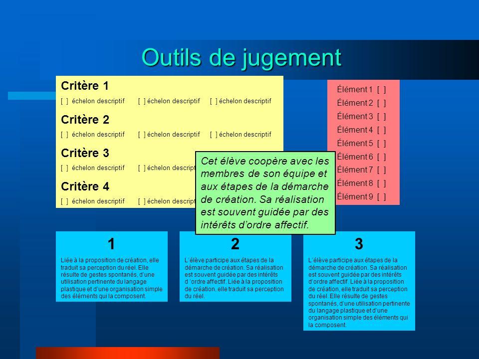 Outils de jugement 1 2 3 Critère 1 Critère 2 Critère 3 Critère 4