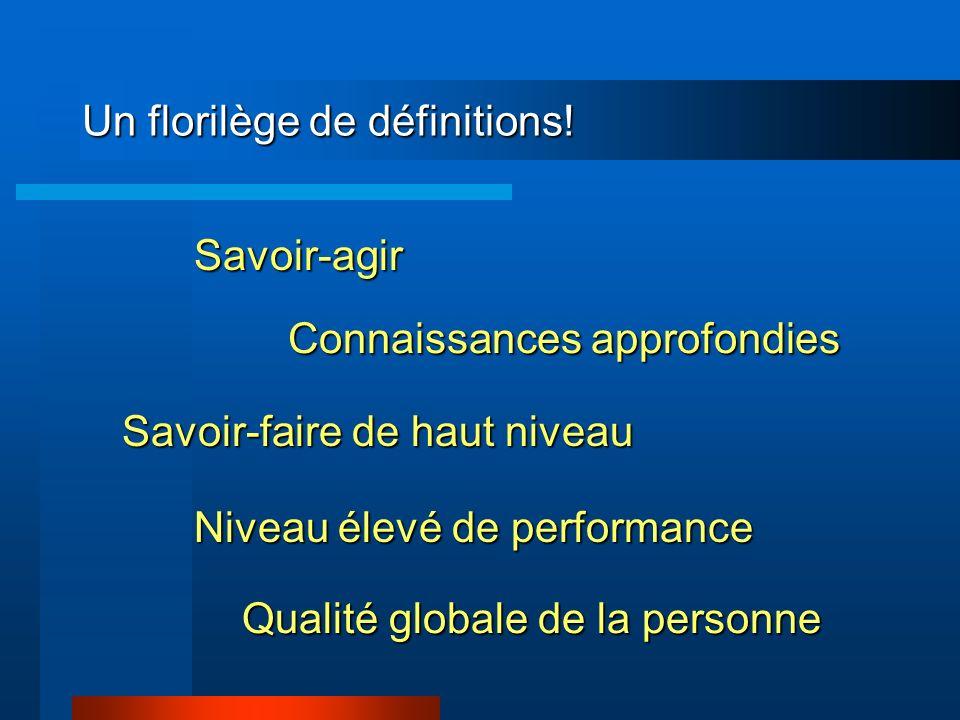 Un florilège de définitions!