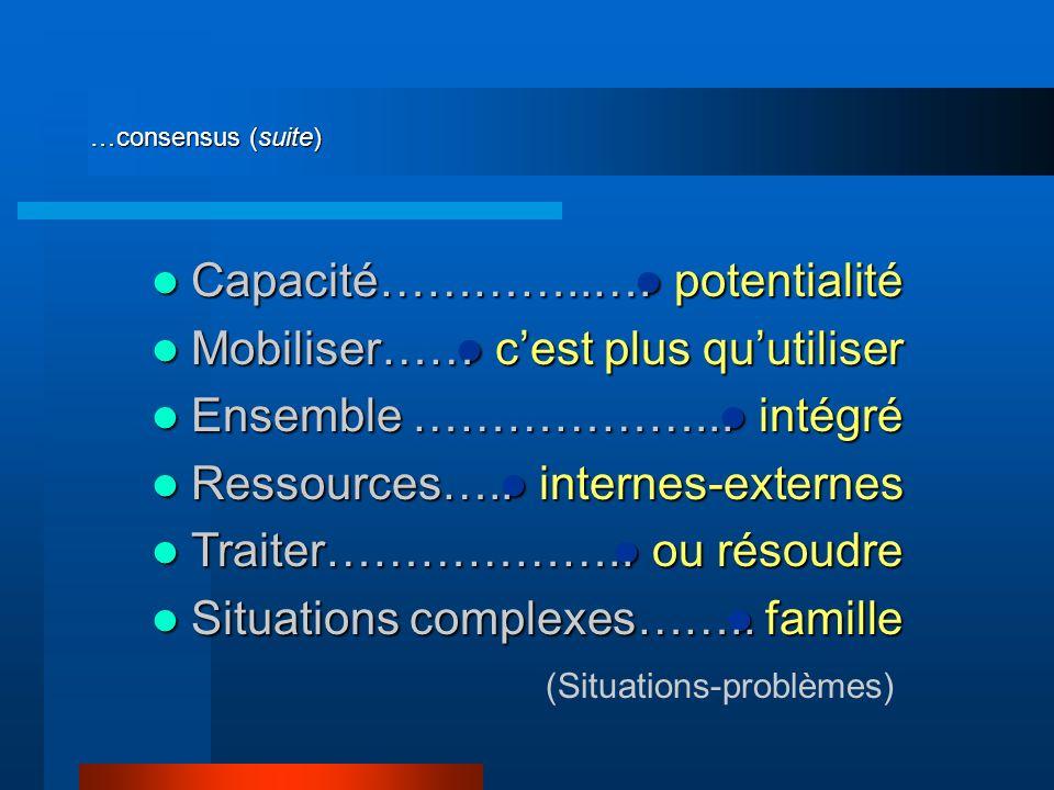 Situations complexes…….. potentialité c'est plus qu'utiliser intégré