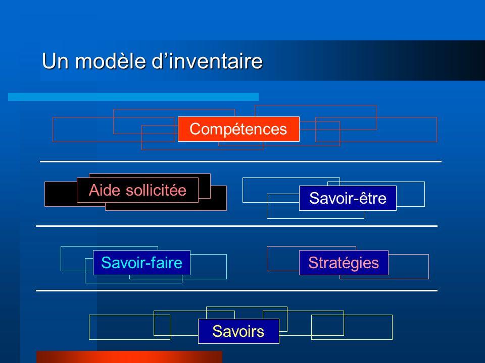Un modèle d'inventaire