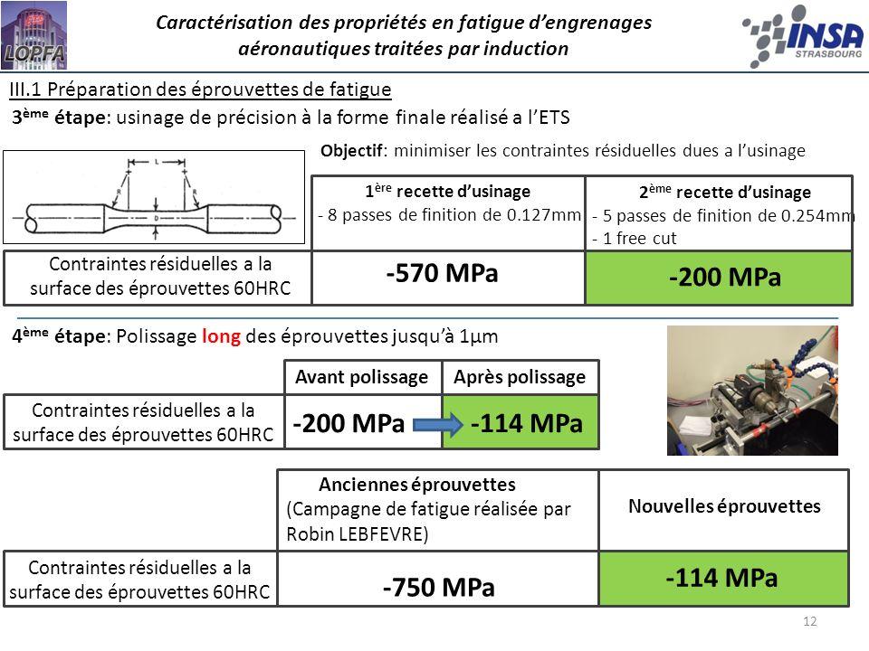 -570 MPa -200 MPa -200 MPa -114 MPa -114 MPa -750 MPa