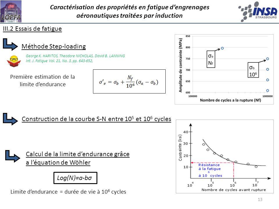 Construction de la courbe S-N entre 105 et 106 cycles