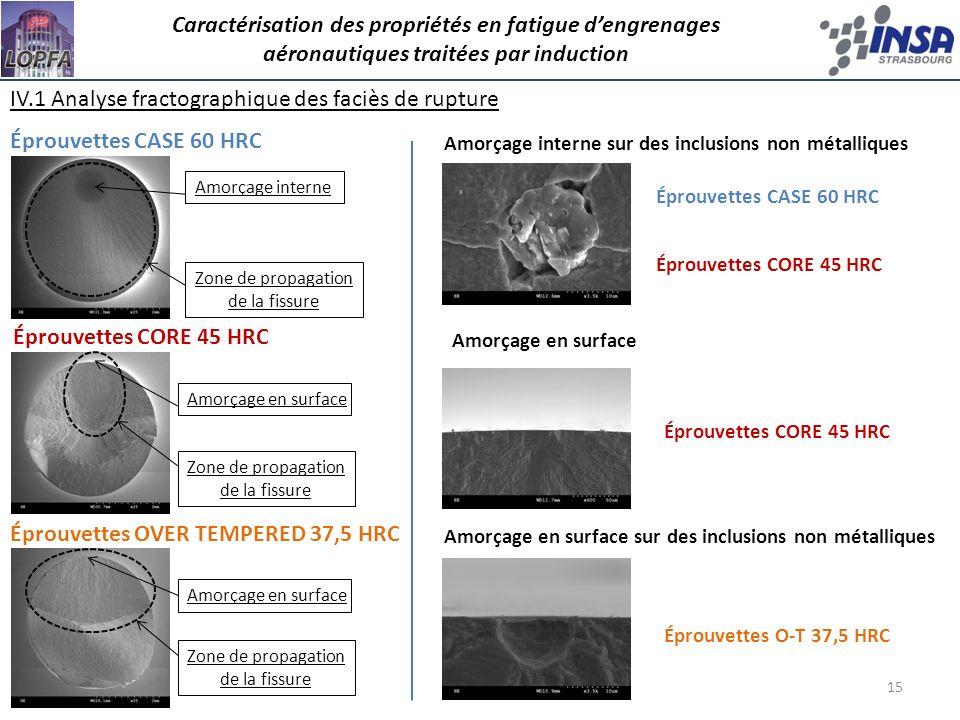 IV.1 Analyse fractographique des faciès de rupture